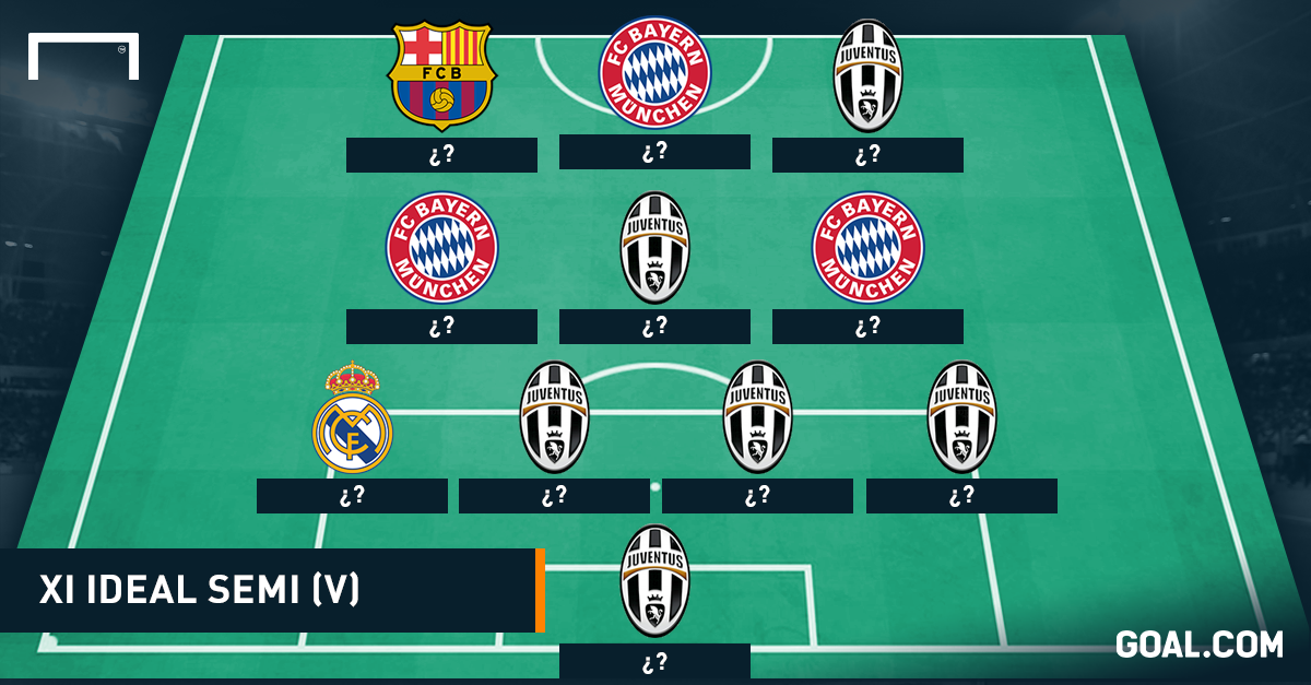 XI Ideal Semifinales Champions League