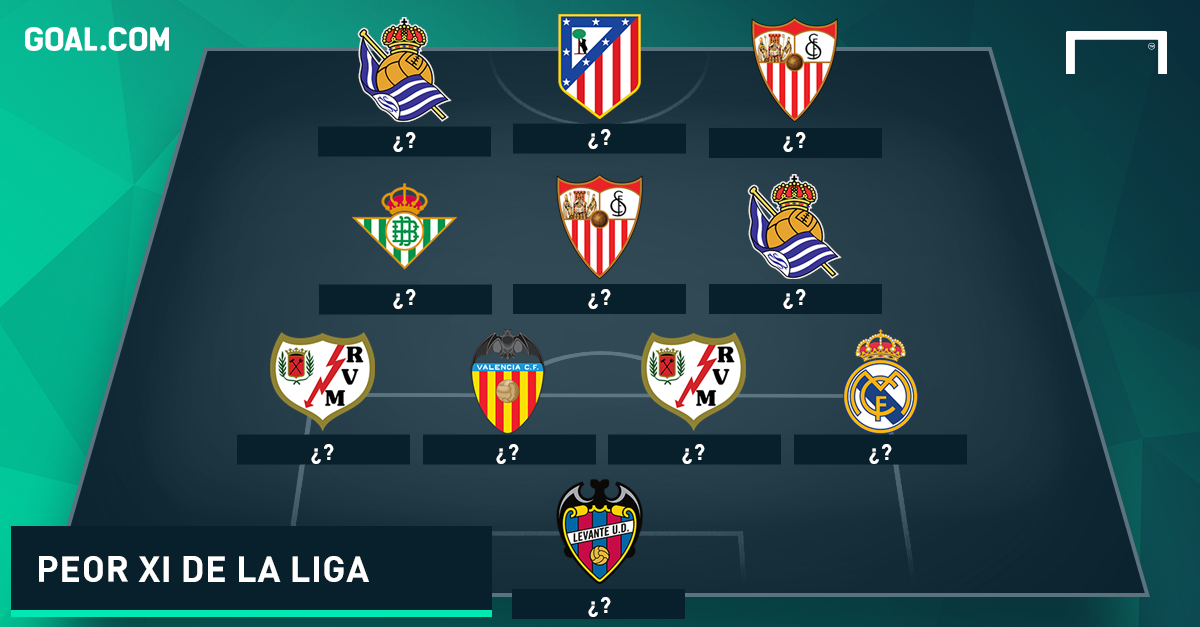 La Liga WORST XI so far no-names GFX