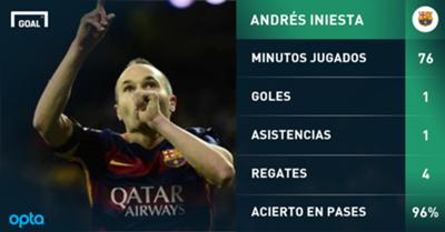 Andrés Iniesta Barcelona