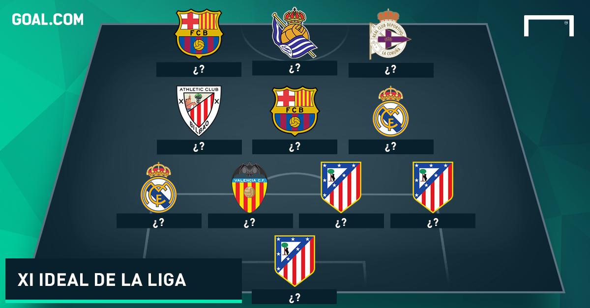 La Liga BEST XI so far no-names GFX