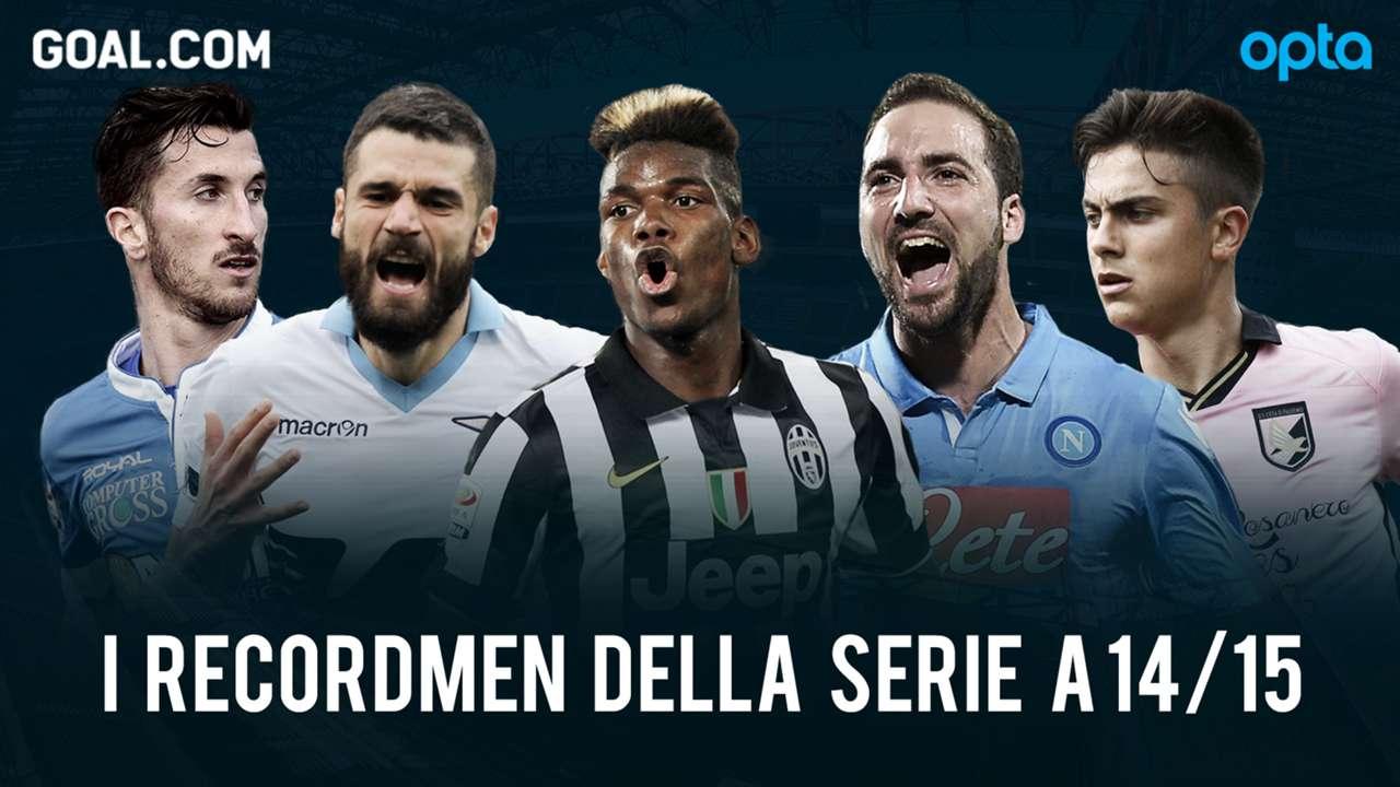 I recordman della Serie A 2014/15