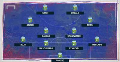 Argentina with Messi XI 2018