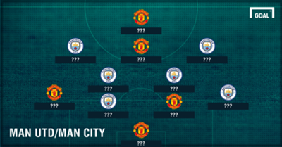 GFX Man Utd/Man City ???