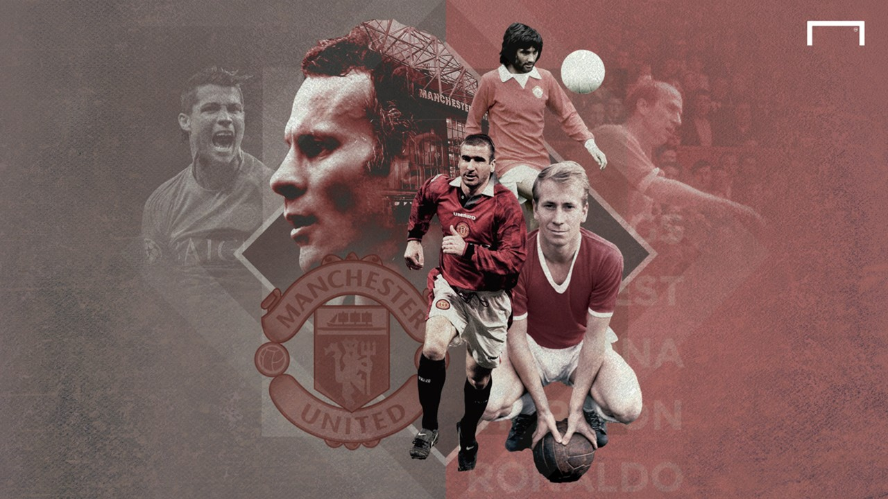 Man Utd 20 Greatest