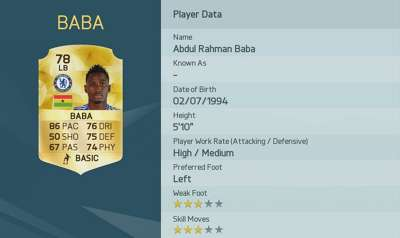 The best Ghanaian players on Fifa 16