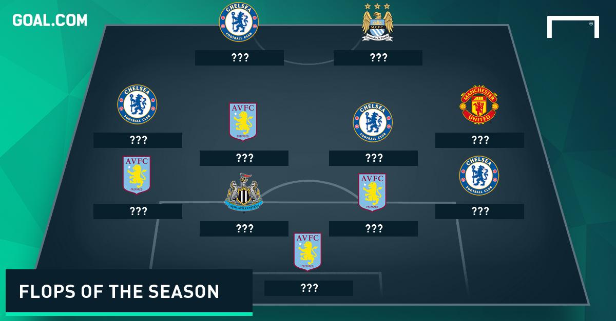 Premier League Worst Team of the Season