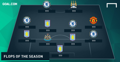 Premier League Worst Team of the Season