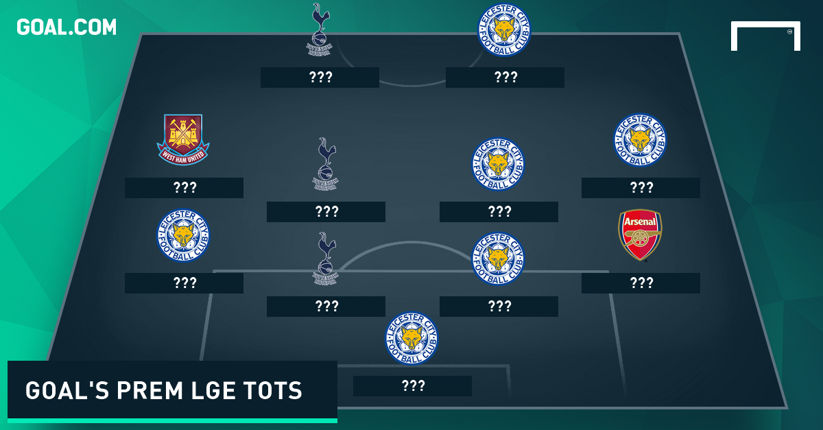 Goal's Premier League Team of the Season