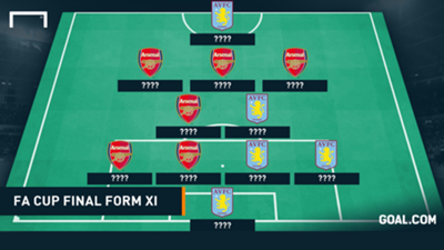 GFX INFO Fa Cup final XI