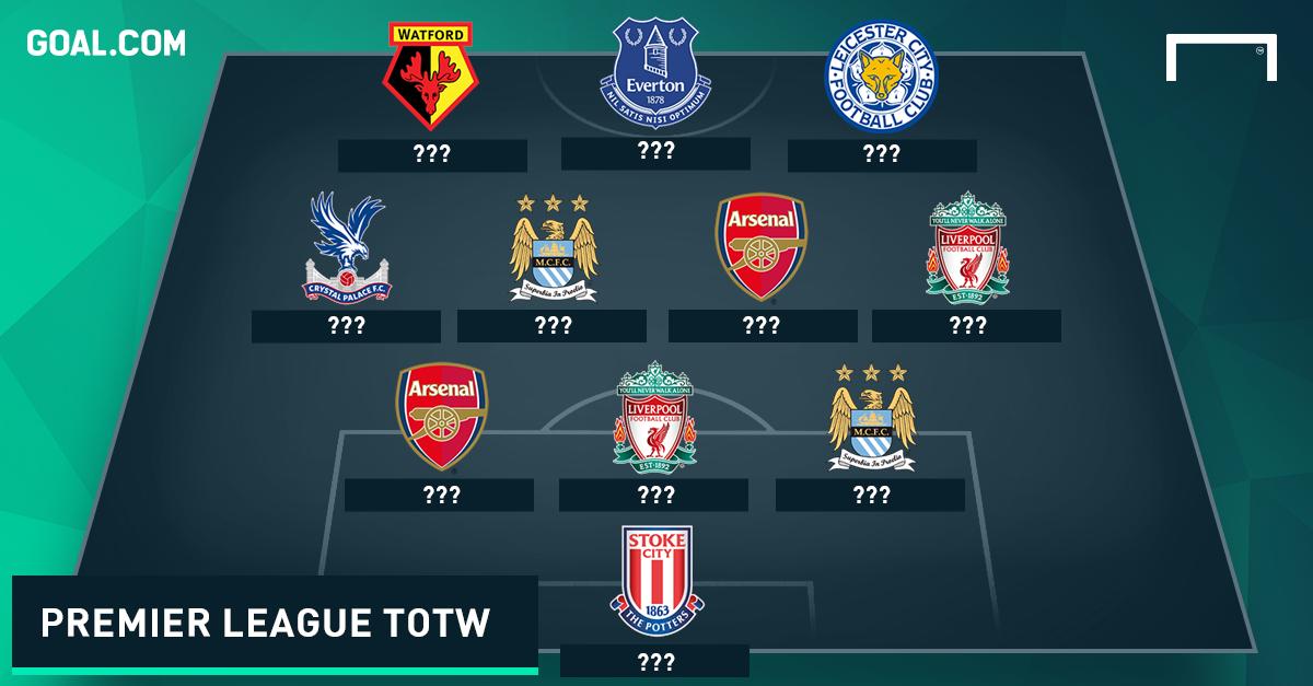 Premier league team of the week - Bundesliga premier league table ...