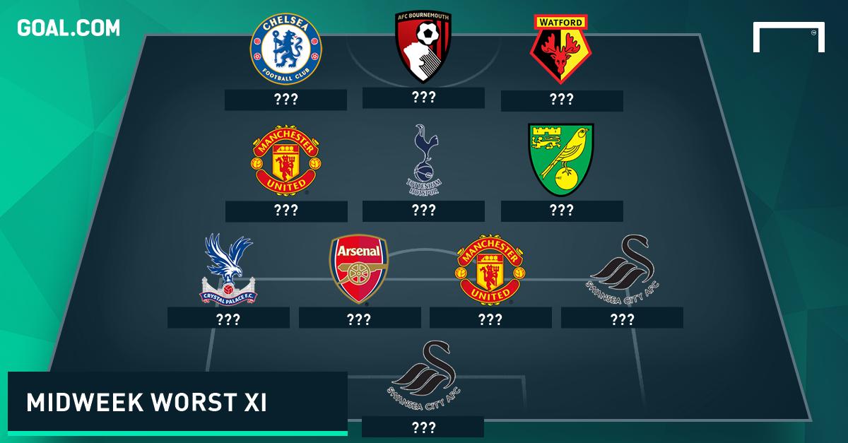 Premier League Worst Team of Midweek
