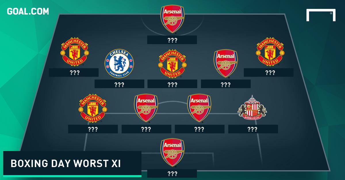 Premier League Boxing Day Worst XI