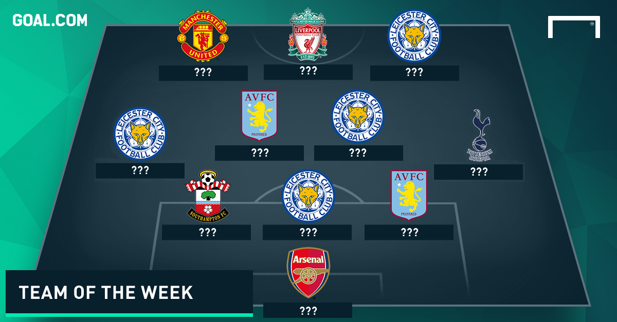 Team of the Week | Who makes the XI?