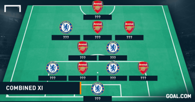 Arsenal - Chelsea Combined XI