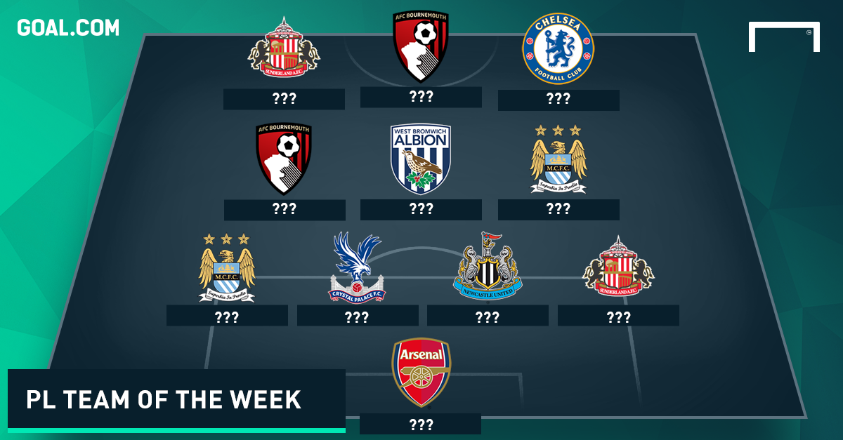 PL Team of the Week Mystery