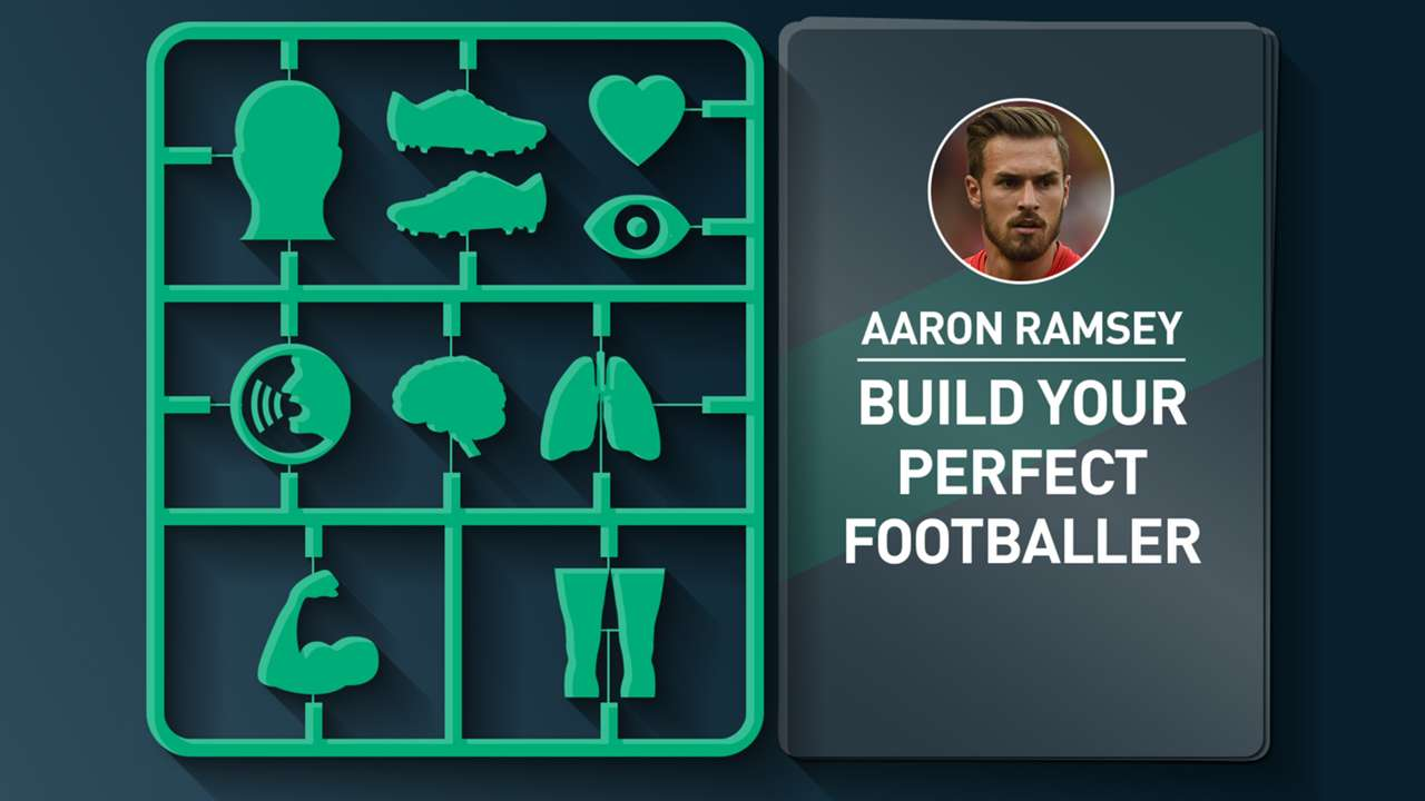 Aaron Ramsey's ultimate footballer