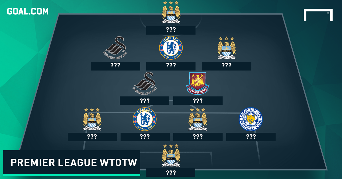 Premier League Worst Team of the Week Tease