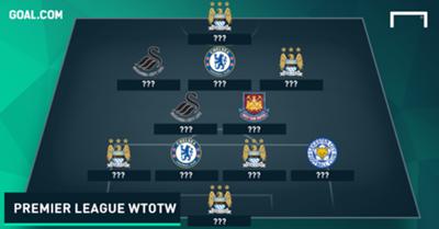 Premier League Worst Team of the Week Tease