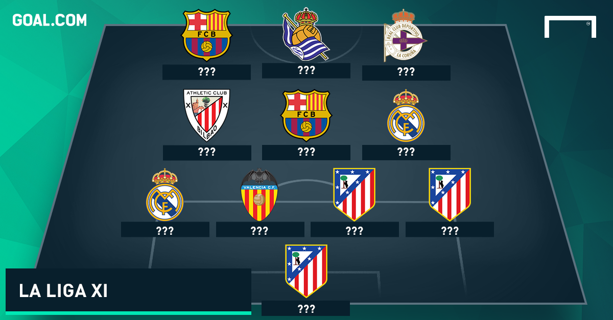 La Liga: Goal.com
