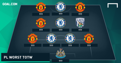 Premier League worst team of the weekend PS GFX