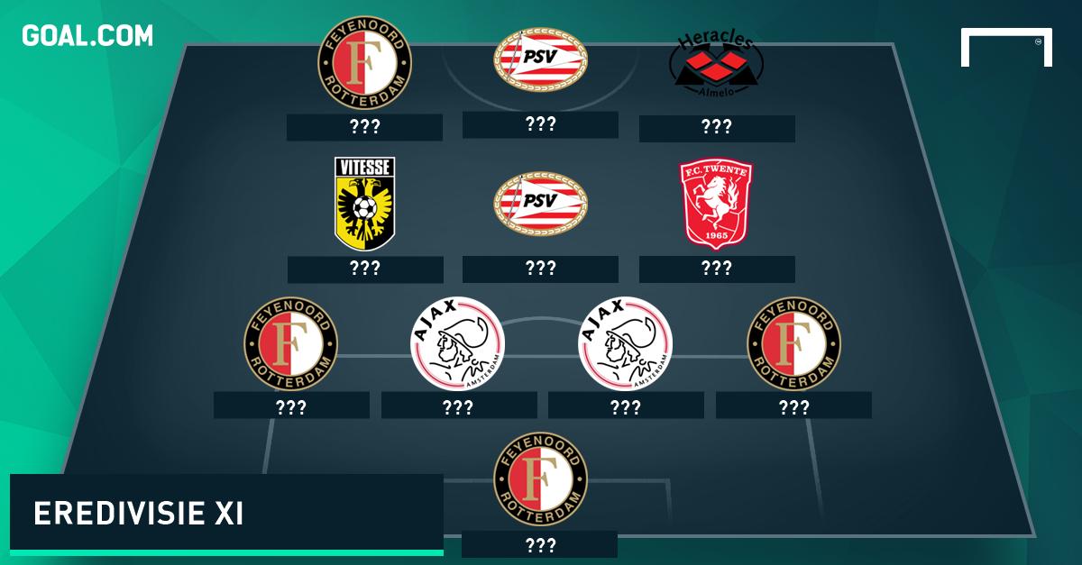 Eredivisie XI