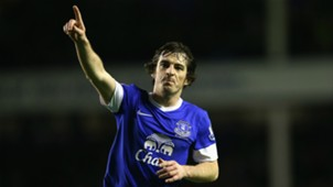 Most creative seasons | Leighton Baines Everton