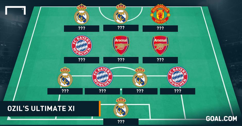Ronaldo, Di Maria and... Gnabry?! Ozil picks his Ultimate XI