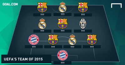 Uefa's Team of the Year 2015