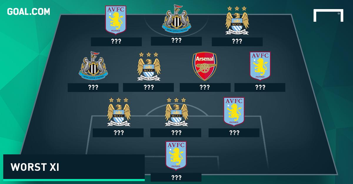 Premier League Worst XI