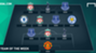 Team of the Week   How do they line up?