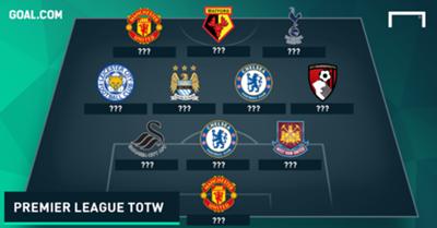 Premier League Team of the Week | September 21 2015
