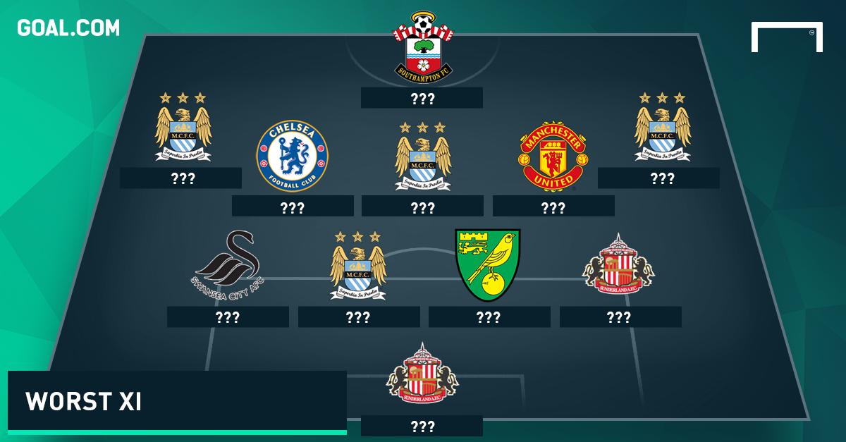 Premier League Worst Team of the Weekend December 5-6