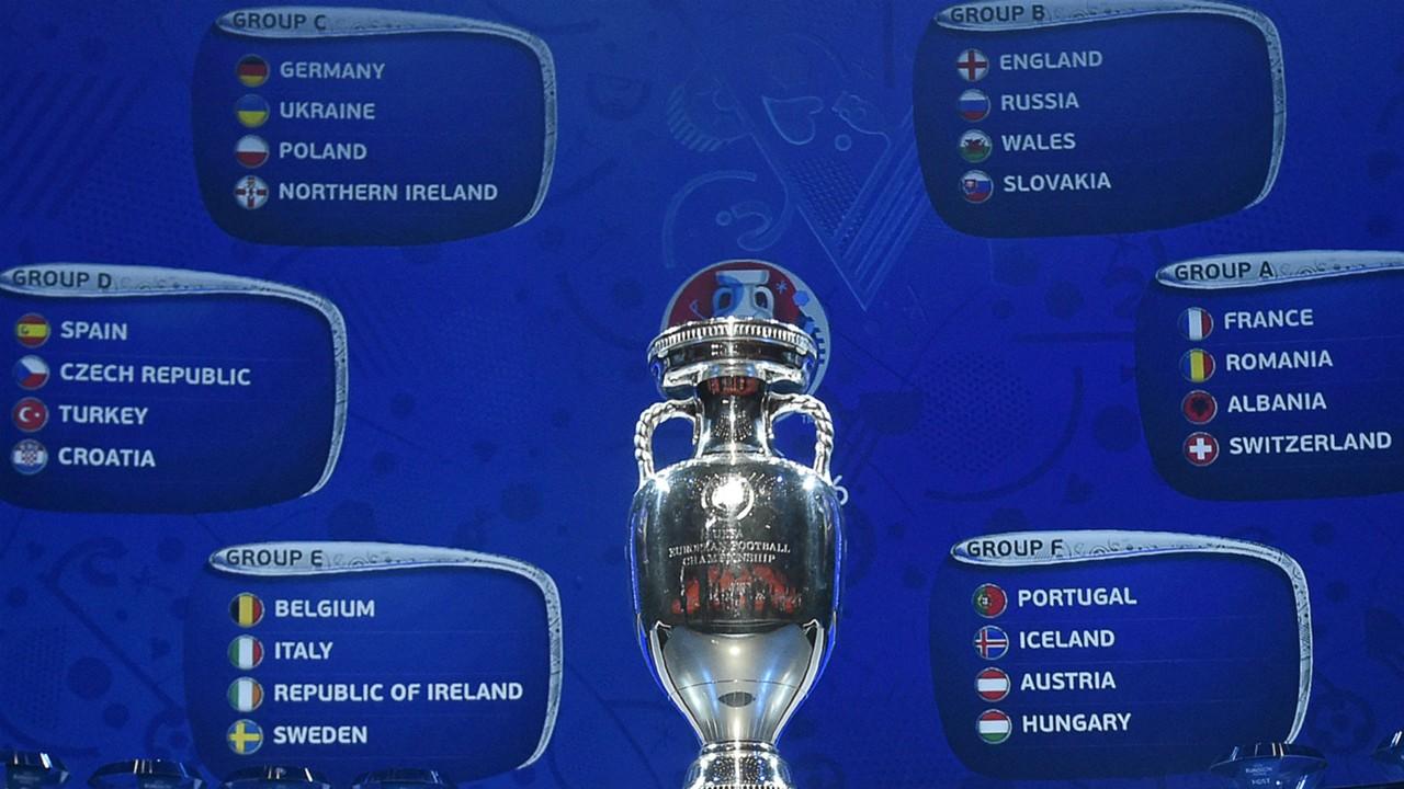 European Championship trophy