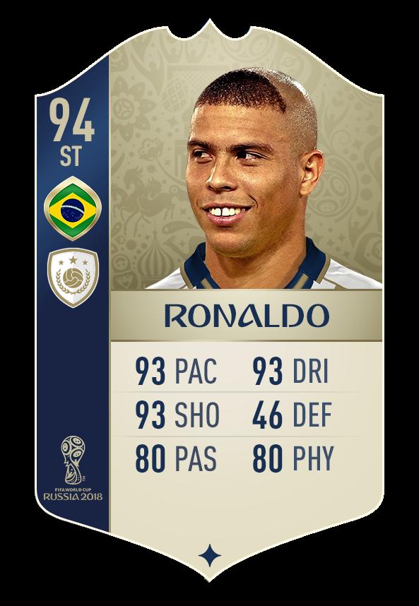 Ronaldo ICONS