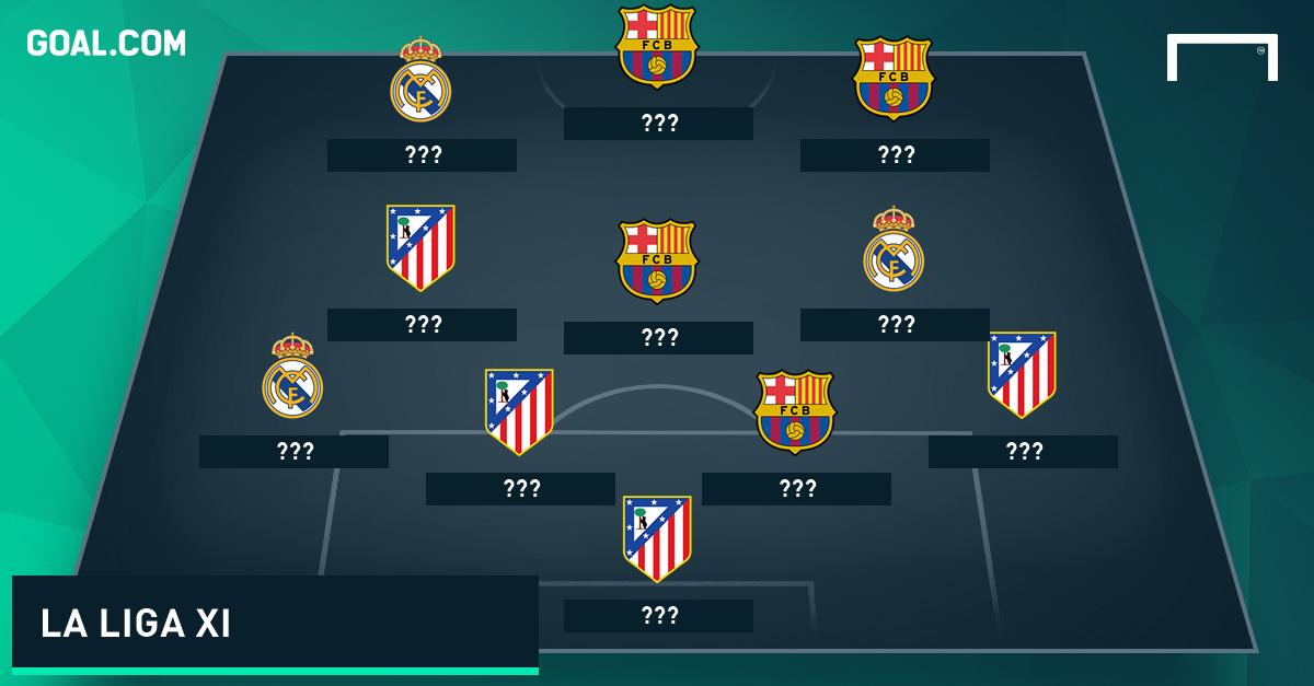 La Liga TOTS