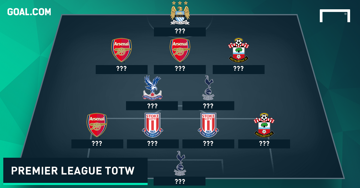 Premier League Team of the Weekend tease