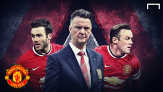 Manchester United season preview