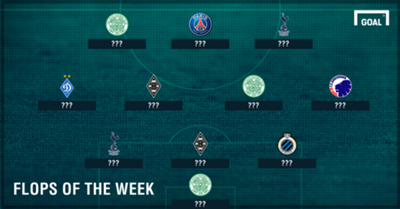 Champions League Worst of the Week