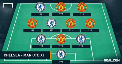 Chelsea - Man Utd Combined XI