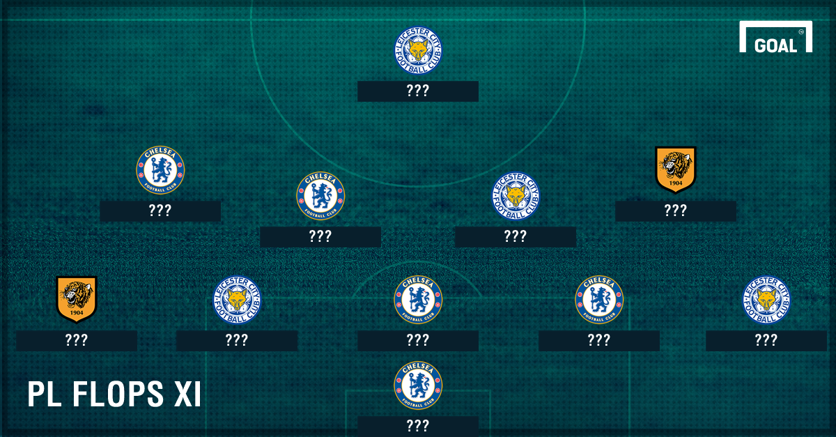 Premier League Worst Team of the Week