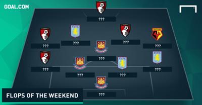 Worst Premier League Team of the Weekend