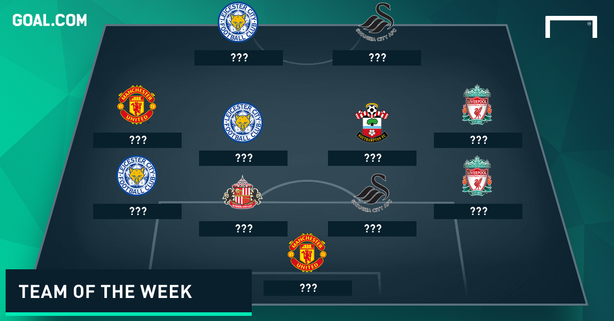 The Premier League Team of the Week