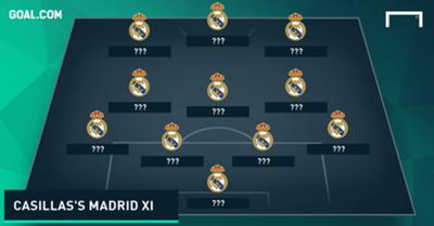 Iker Casillas Real Madrid XI