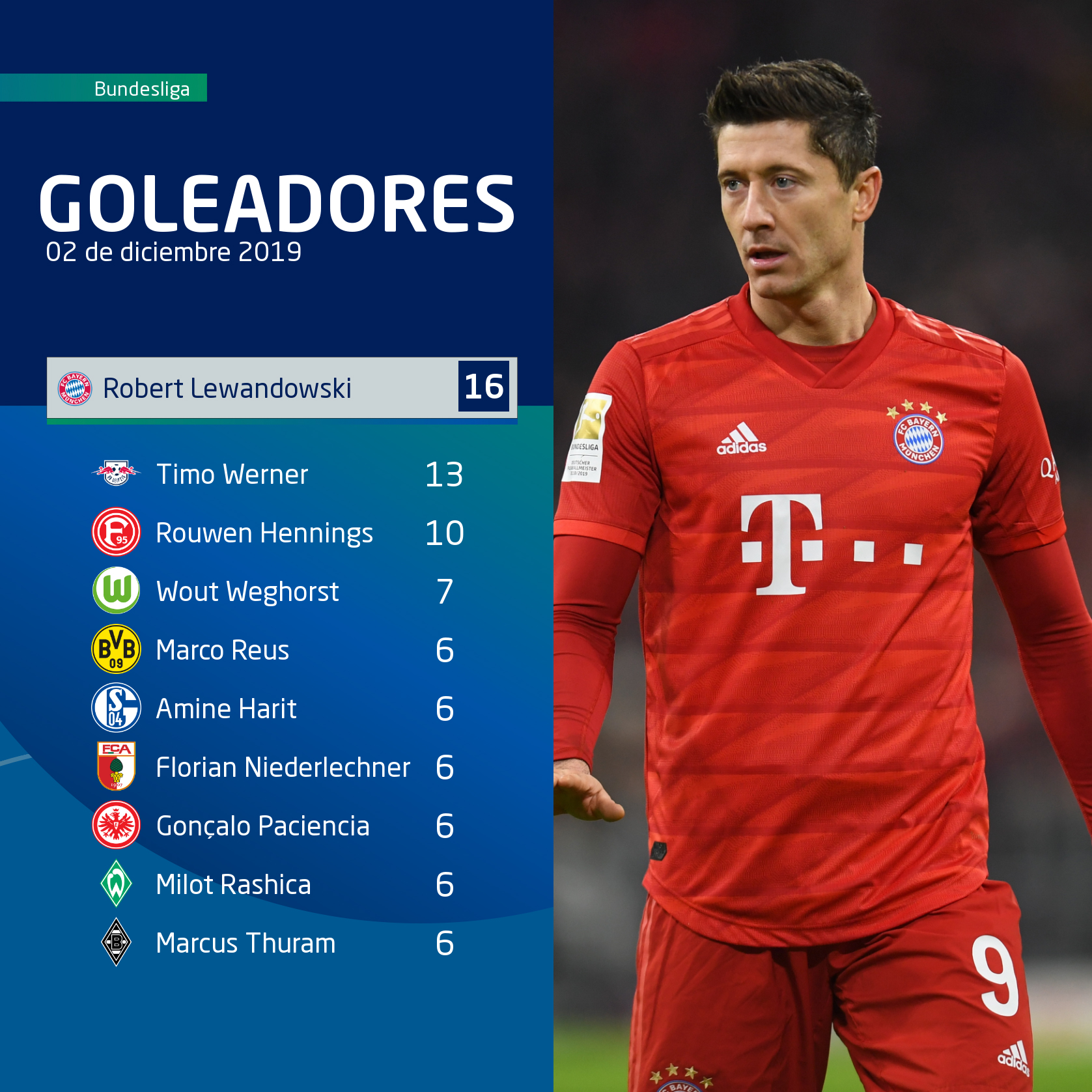 Lewandowski PS Opta Goleadores