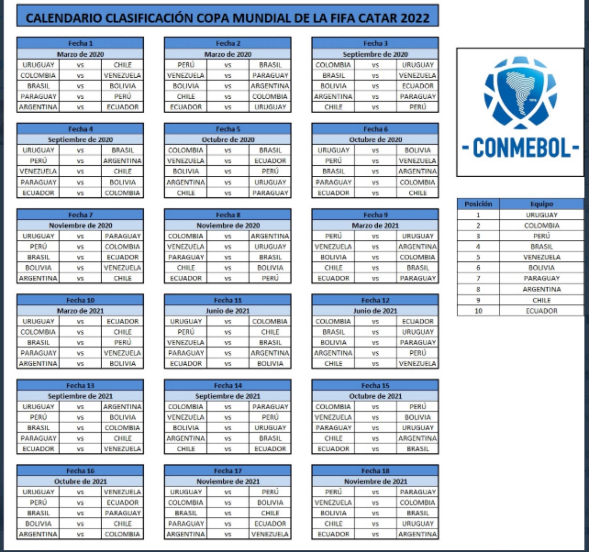 WC South American qualifiers fixture