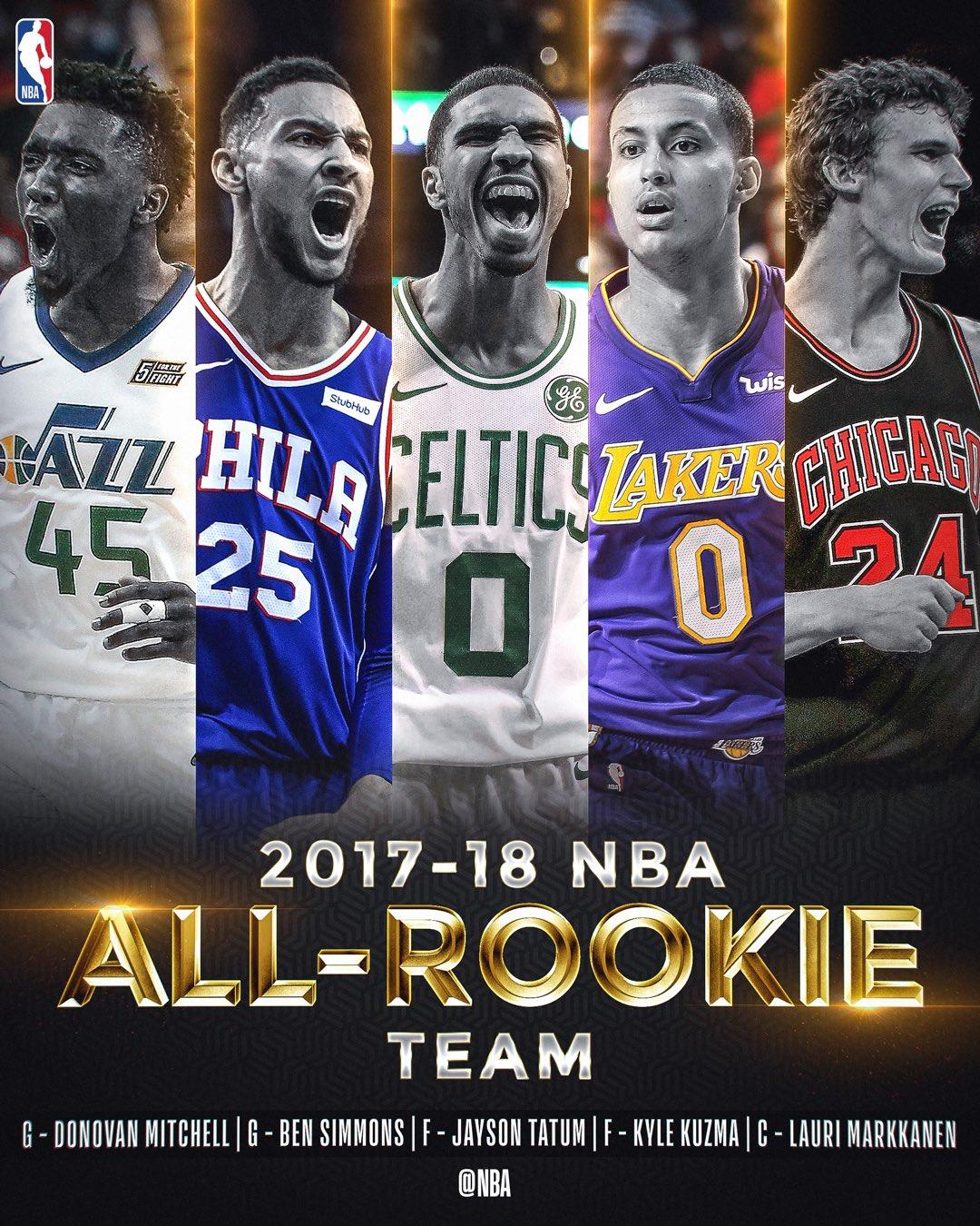 2017-18 NBA All-Rookie Team