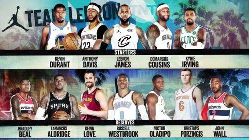 NBAオールスター2018ロスター決...