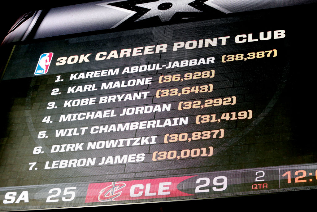 30000 points club