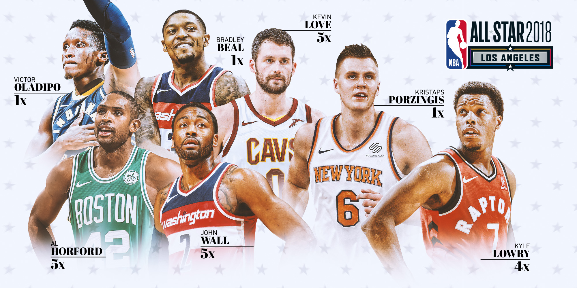 NBA-All-Star-Reserves-East