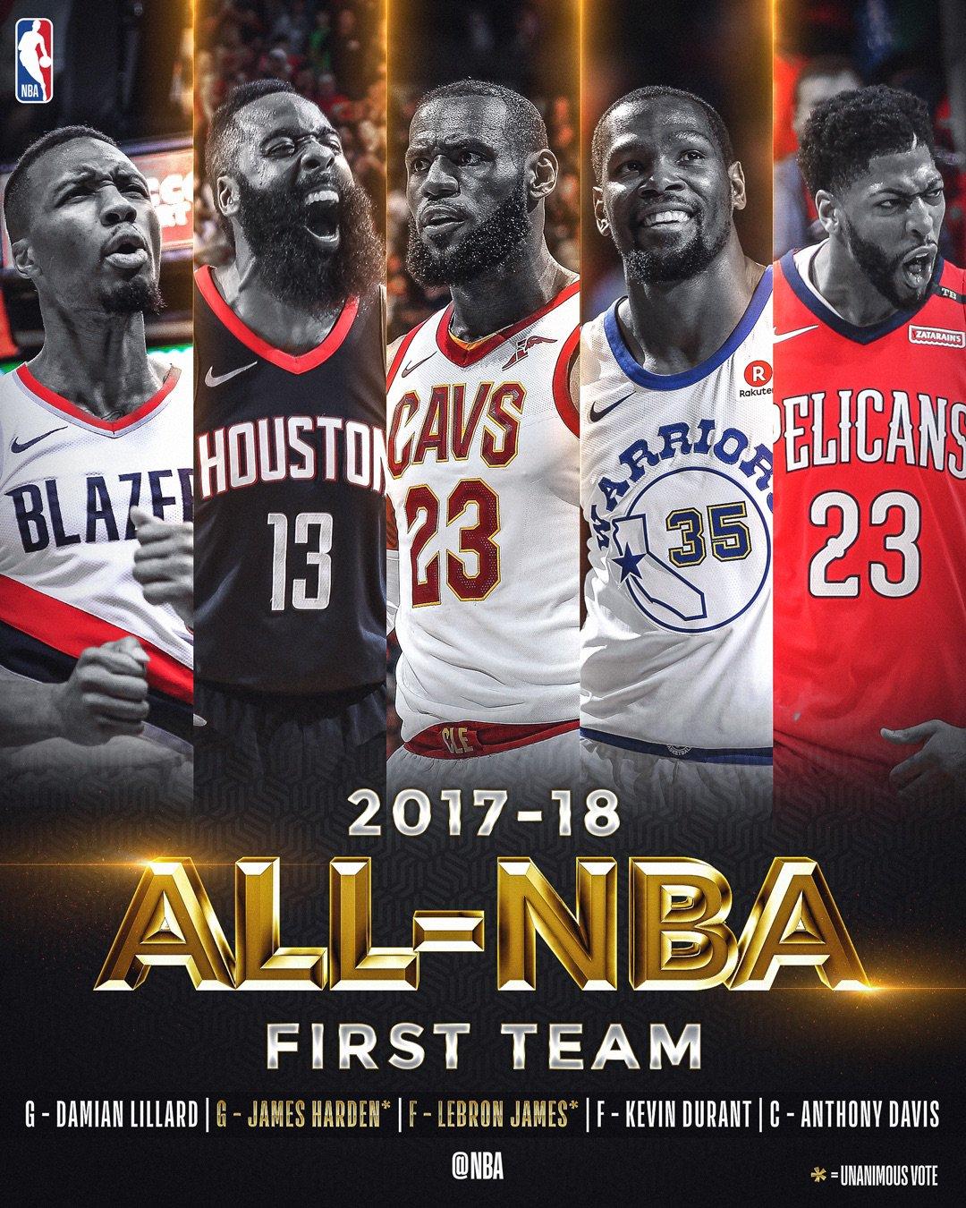 2017-18 All-NBA Team